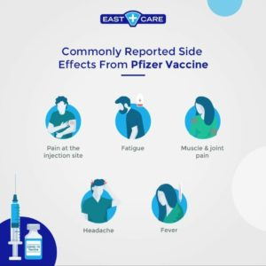 Covid-19 Vaccine Common Side Effects